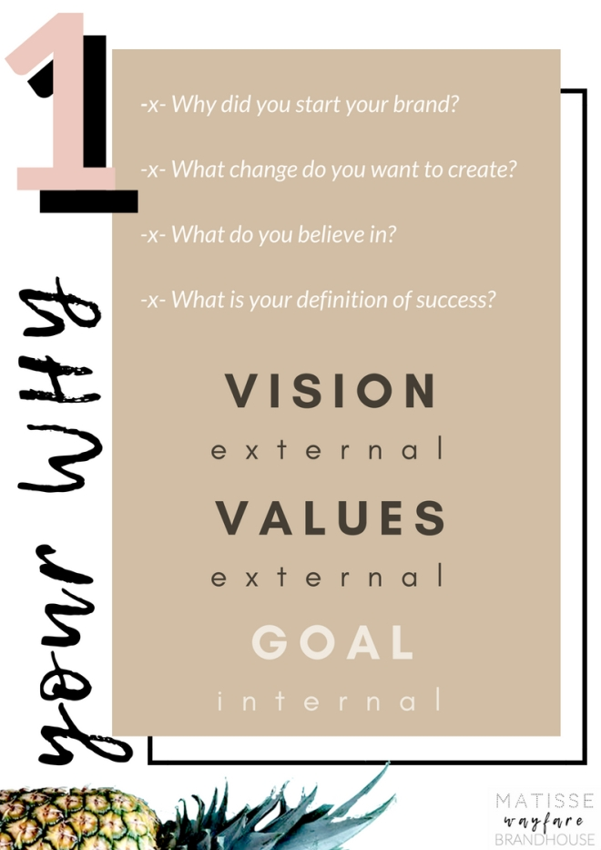 Creative Brand Strategy Vision Values Goals