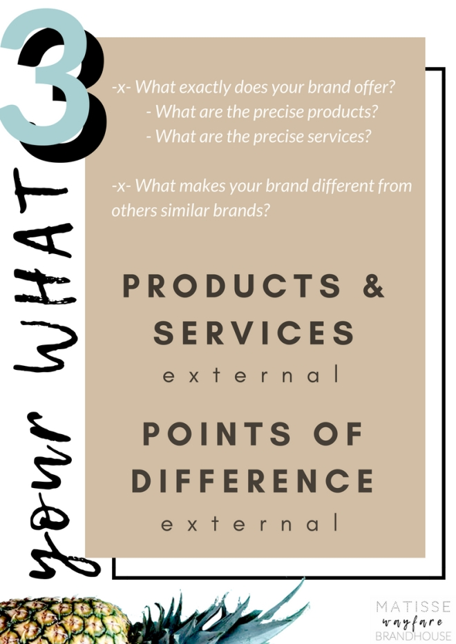 Creative Branding Strategy Products and Services Points of Difference