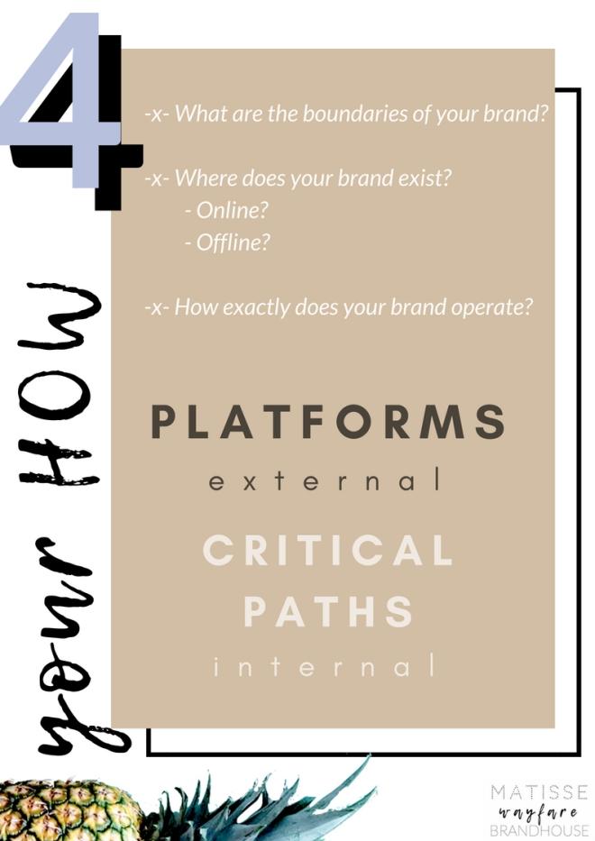 Creative Brand Strategy Platforms Critical Paths